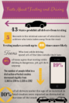 Facts About Texting and Driving